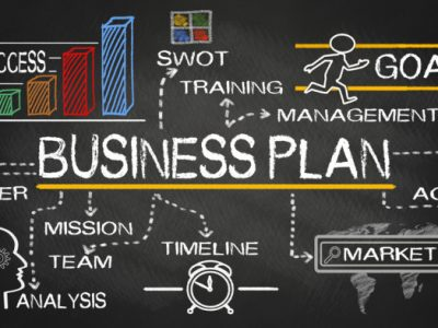 business plan fundamentals